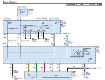 power window wire diagram wiring diagrams for diy car repairs youfixcars com diy wiring diagrams at bakdesigns.co