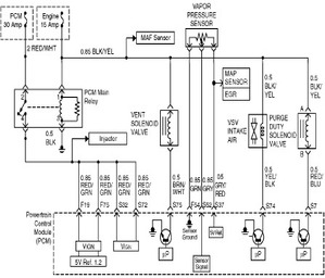 wiring diagram automotive wiring diagrams for diy car repairs youfixcars com 1997 Club Car Wiring Schematic at gsmx.co
