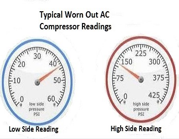 Worn AC Compressor Readings