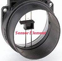 mass airflow sensor diagram